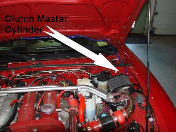 Changing the Clutch Fluid in an MSM