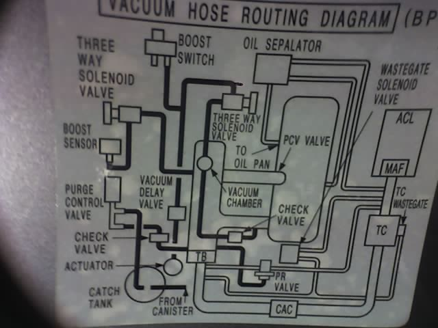 1990 Mx 5 Vacuum Diagram