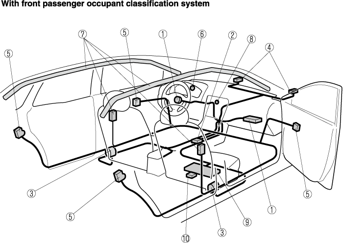 Supplemental Restraint System Components
