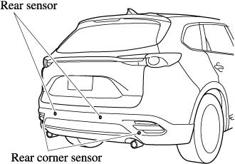 2017 Mazda Cx 5 Front Camera Sensor System Malfunction