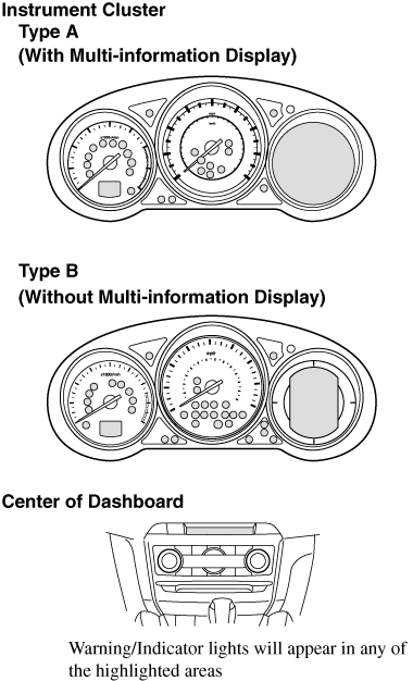 Instrument Cluster and Display