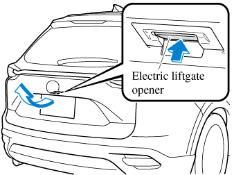 What Is A Power Liftgate