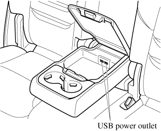 To prevent USB power outlets damage or electrical failure