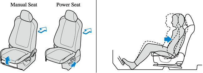 Adjusting the seat height