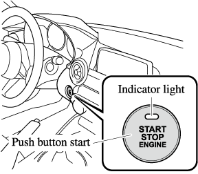 Start/Stop Engine