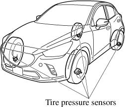 The tire pressure sensors installed on each wheel send
