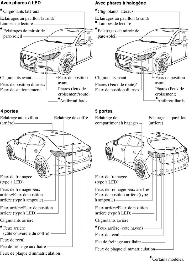 Schema Electrique Feux Diurnes