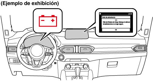 Advertencia/indicadores y advertencias sonoras