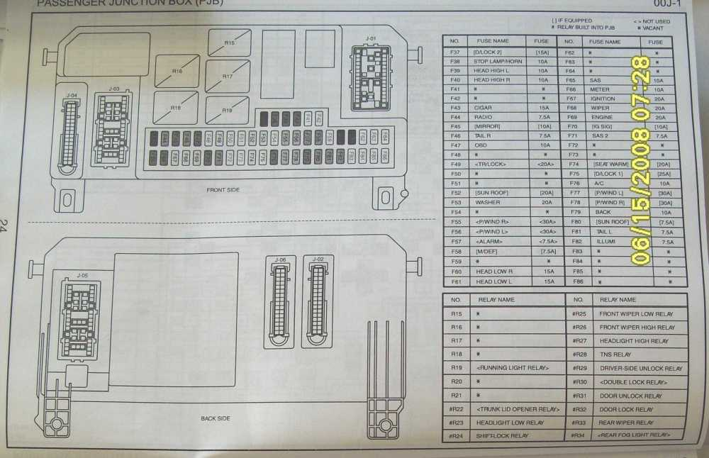 medium resolution of 2006 honda element fuse box diagram