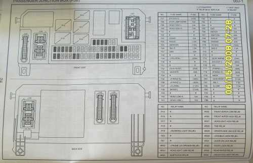 small resolution of 2006 honda element fuse box diagram