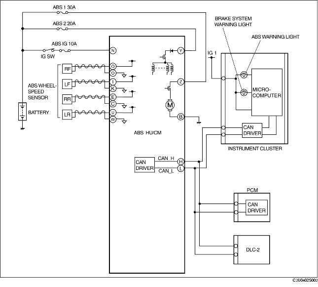 Land rover abs wiring diagram