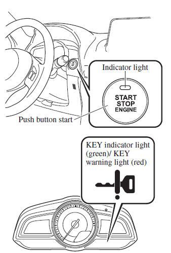 Butterfly: Mazda 3 Dashboard Symbols