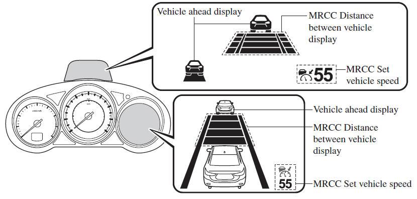 Mazda 6 Radar Cruise Control