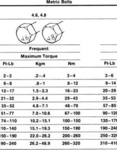 Metric Vs Standard Bolt Size Chart Homeschoolingforfree Org