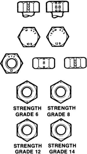 Metric Bolts