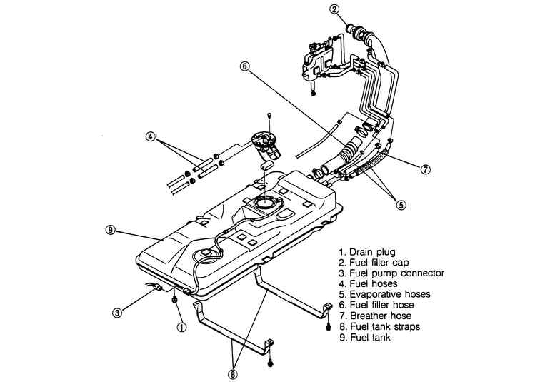 Service manual [1995 Mazda Mpv Remove Fuel Pump Module