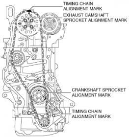 Mazda 3 2 Engine Diagram Mazda 2.3L Oil Cooler Seal Wiring