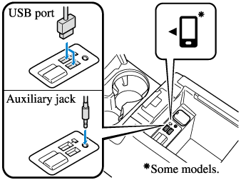 Connecting a device