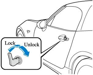 Mazda Mx 5 Gas Cap Release