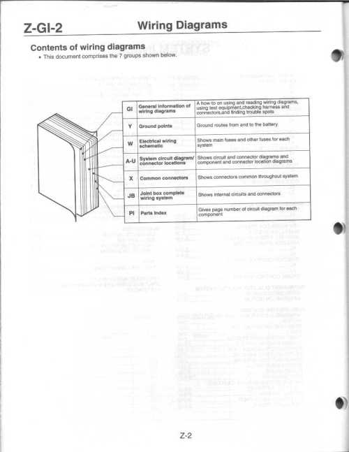 small resolution of z 002 wiring diagram contents jpg