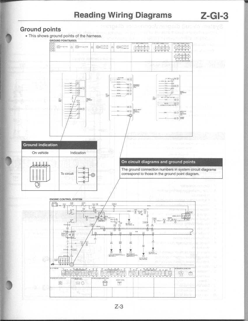 hight resolution of z 003 ground points jpg
