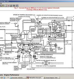 vacuum diagram 2 jpg [ 1024 x 768 Pixel ]