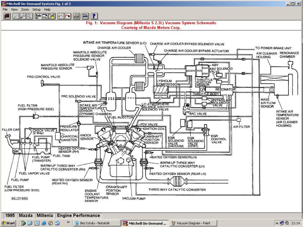 medium resolution of millenia s vacuum diagrams technical guides mazdaworld mazda millenia vacuum diagram mazda millenia vacuum diagram