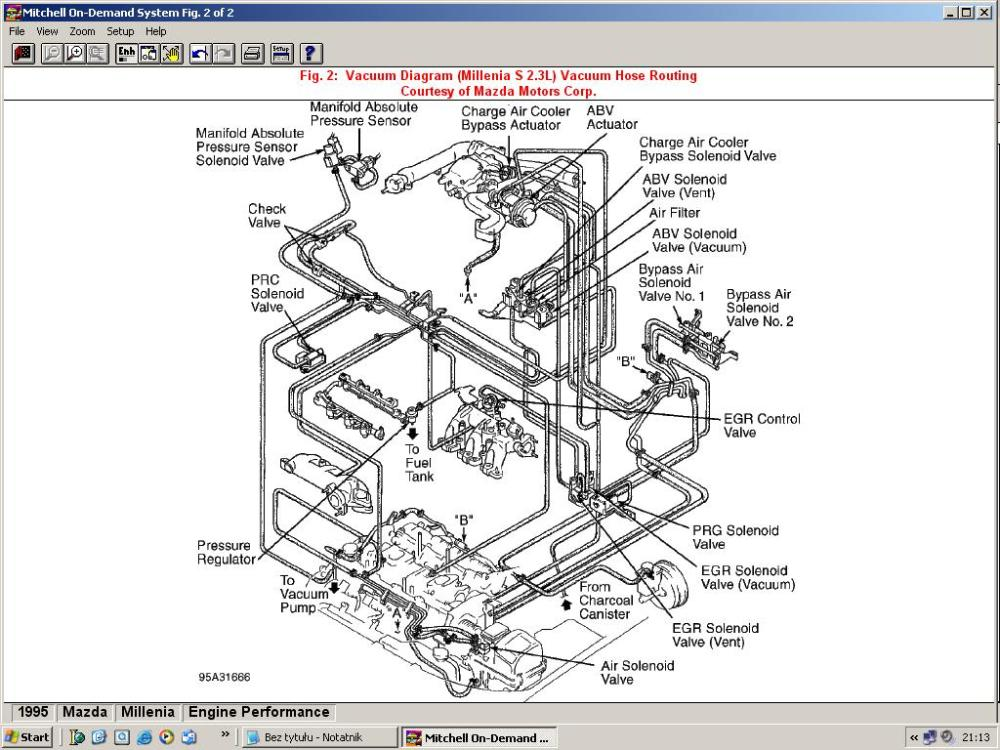 medium resolution of mazda b3000 engine diagram vacuum