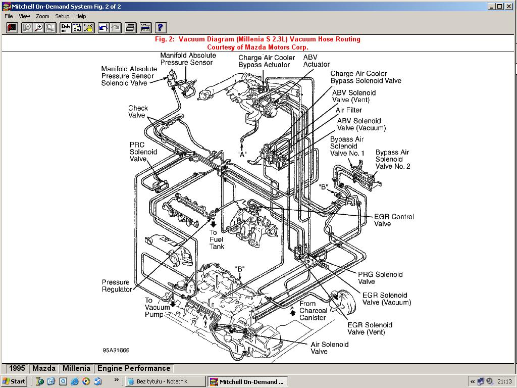 hight resolution of mazda b3000 engine diagram vacuum