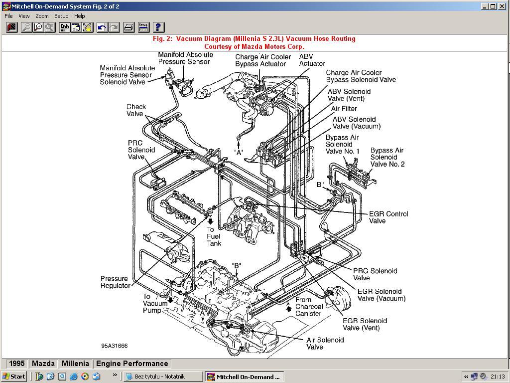 hight resolution of mazda b3000 engine diagram vacuum