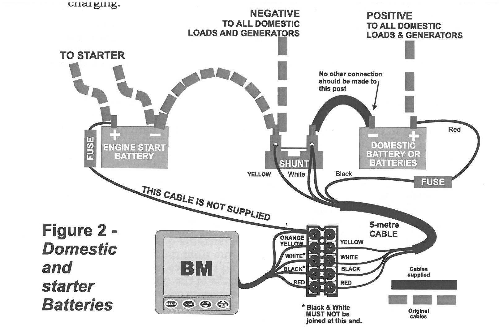 marine battery monitoring system what does a plot diagram look like monitor mazzeonautica it