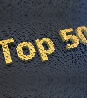 Top 50 MBA Ranking