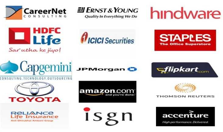 CMRIMS Bangalore MBA Placements