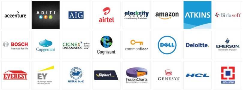 CMRIT Bangalore MBA Placements