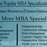 most popular MBA specializations