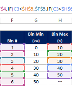 also how to use the excel match formula assign histogram bins rh mbaexcel