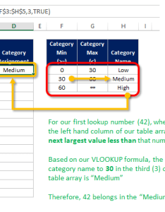 Vlookup range lookup also how to use   feature rh mbaexcel