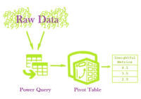 How to Use Power Query for Pivot Table Data Analysis