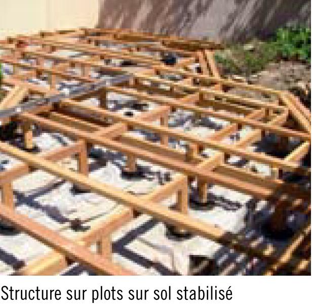 Terrasse Sur Tanch It On Utilise Generalement Des Plots Reglables