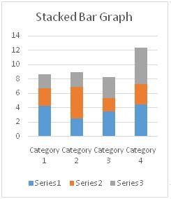 what is a bar diagram softball positions graph definition statistics dictionary mba skool study learn in this we can see that blue orange grey colored portions each bars representing series 1 2 and 3 respectively belong to