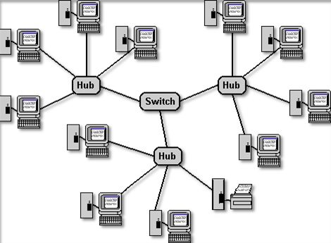 Ethernet Hub Switch Ethernet Switch Router Wiring Diagram