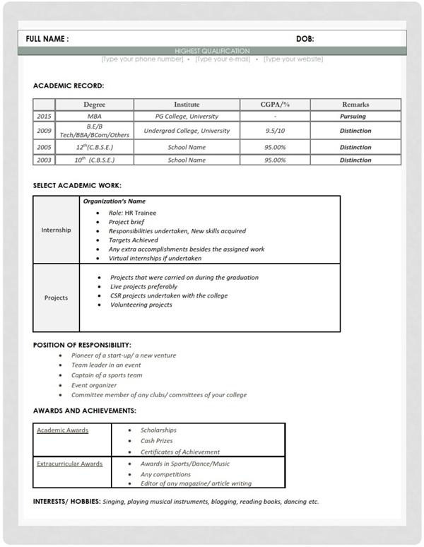 Resume CV Sample Format Human Resources HR Fresher MBA Skool