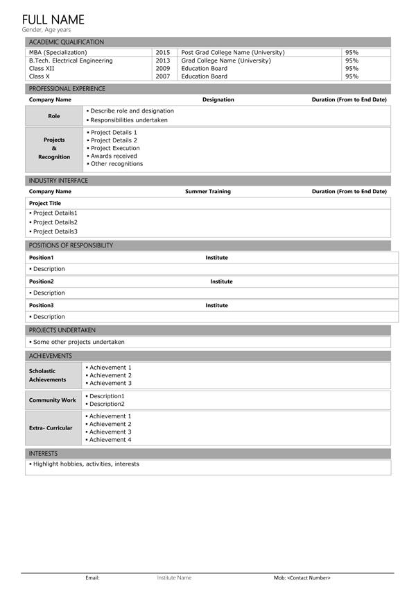Resume CV Sample Format 4 MBA Skool Study Learn Share