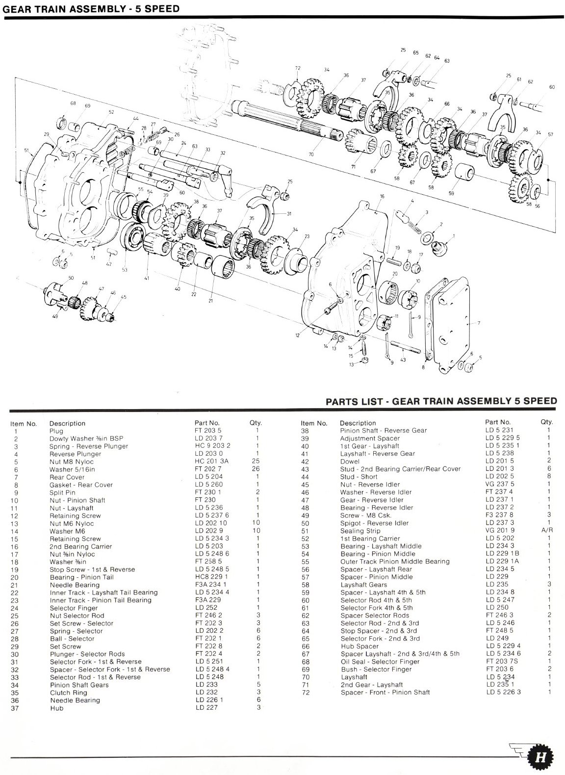 LD Gearbox