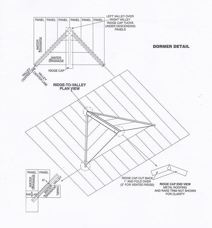 Tuningcapacitor Simulator Circuit Diagram Tradeoficcom