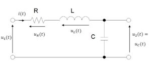 A dynamic model of a series RLC circuit.