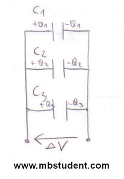 Total capacitance