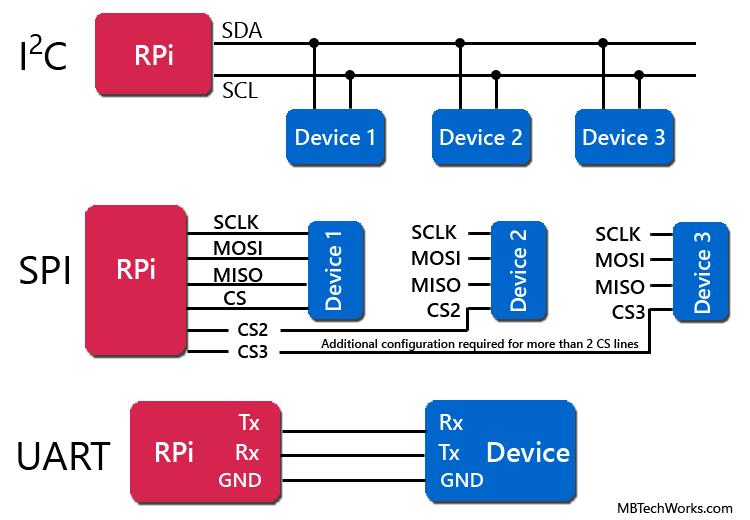 Danny Rozin Fall 2018 – ITP Physical Computing