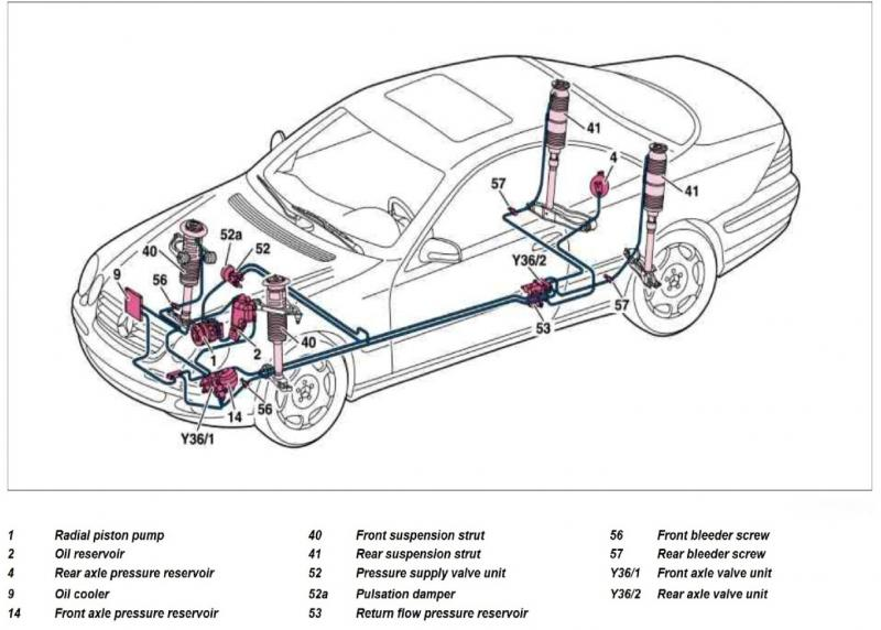 Active Front Steering Diagram, Active, Free Engine Image