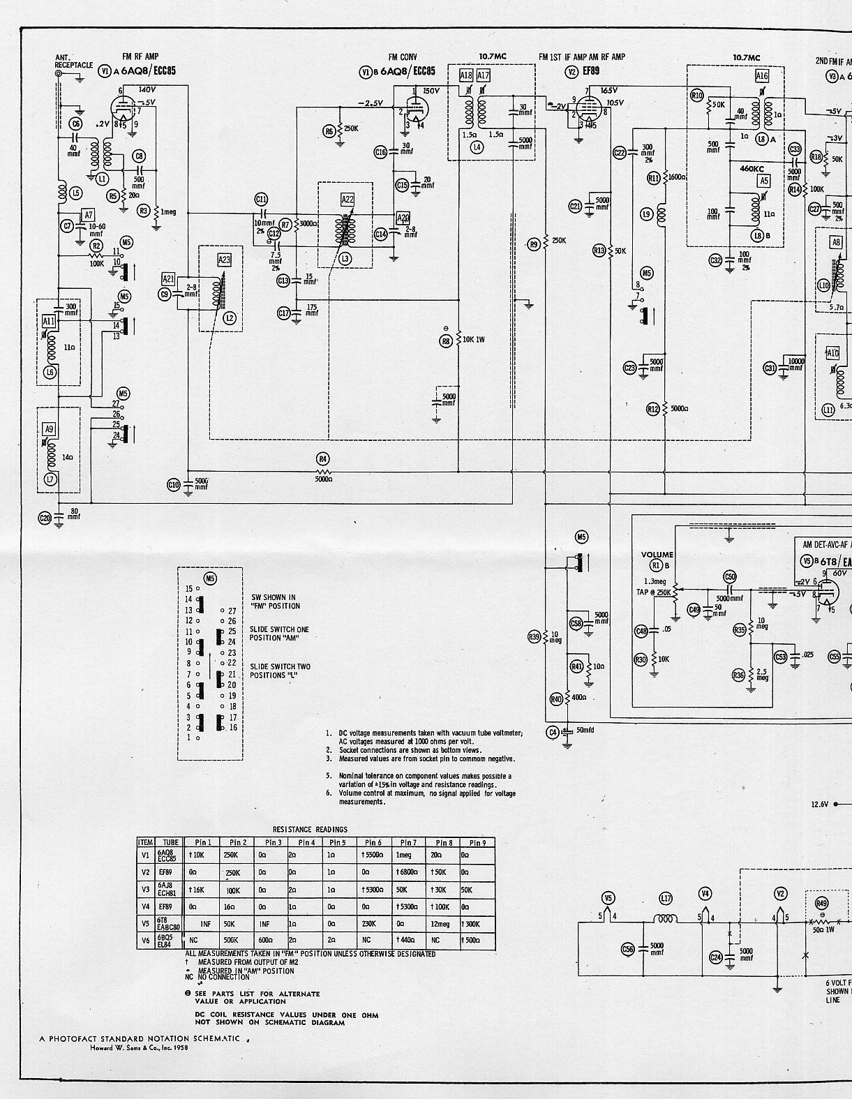 Heathkit Tv Schematic Knight Schematics ~ Elsavadorla